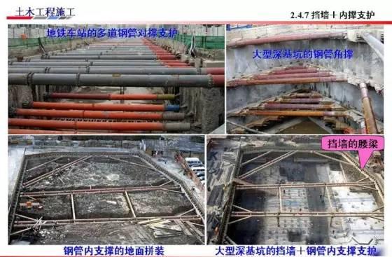 基坑的支护、降水工程与边坡支护施工技术图解_29
