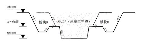 防水工程技术交底Word版(共88页)_1