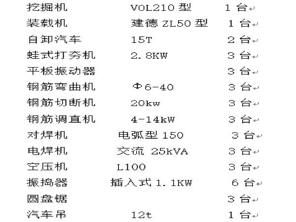 桥梁施工技术标(人行桥6座、车行桥8座)