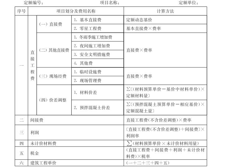 江苏省水利概估算定额_1