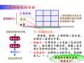基础工程设计原则与规定(PPT,191页)