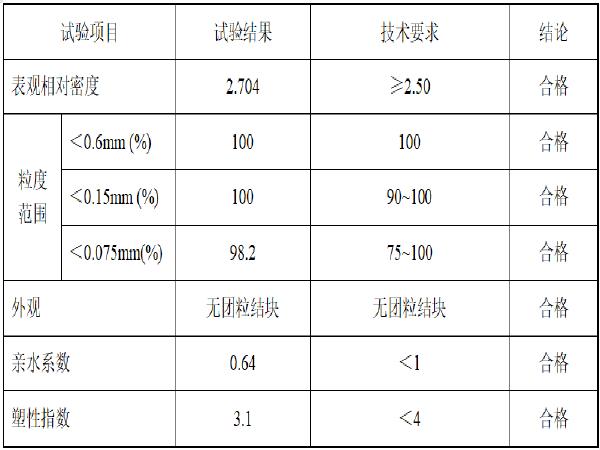高速公路下面层AC-25C型沥青混合料目标配合比