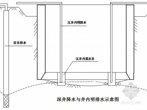 [云南]市政道路顶管工程专项施工方案32页
