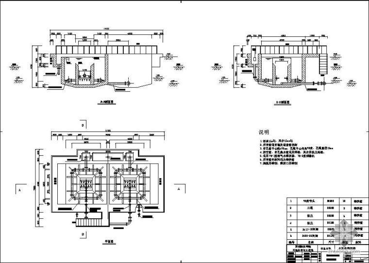 苏州科技学院环境科学与工程系竖流式气浮池课程设计