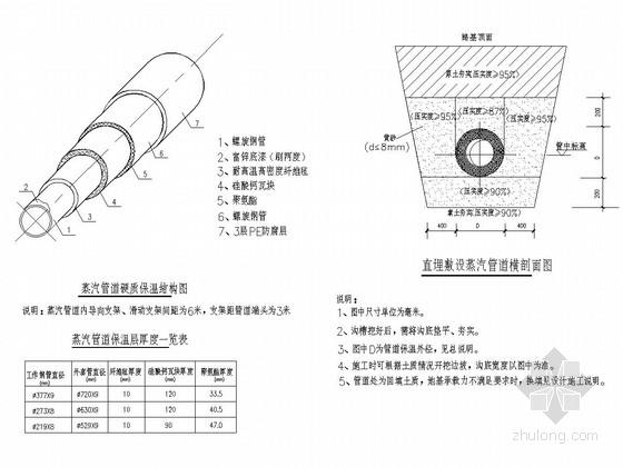 市政热力蒸汽管道工程全套施工图(35张)