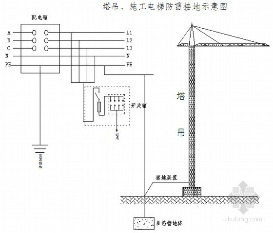 办公楼工程临时用电专项施工方案