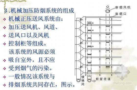 防排烟系统及机械排烟系统设计原理及施工安装技术(图文并茂 99页)