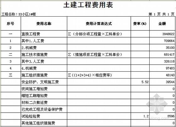 [浙江]2栋住宅楼(含地下室)建筑工程量计算及预算书(含施工图纸)-土建工程费用表