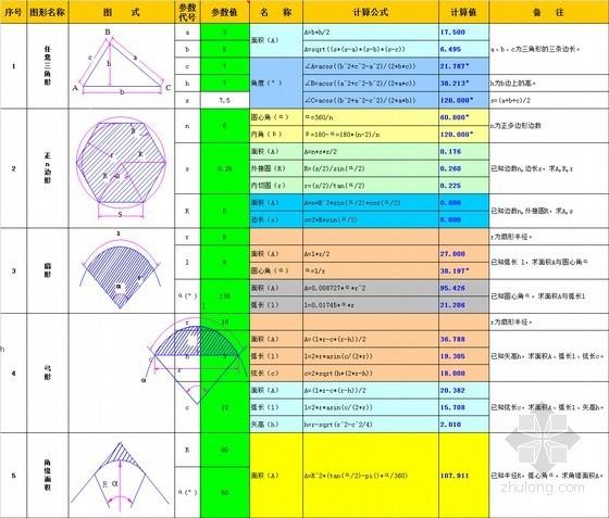 各种挡土墙自动计算表格及常用几何图形参数计算表