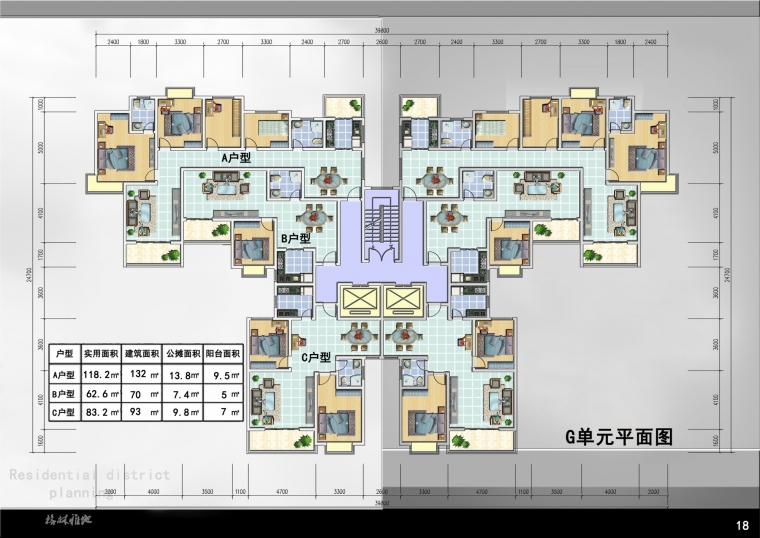 居住区规划与住宅设计_9