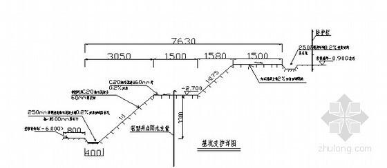 [江苏]住宅楼深基坑开挖支护及降水施工方案(计算书)