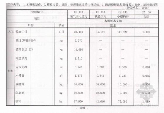2010新疆建筑工程消耗量定额措施项目(模板工程)