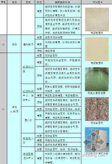北京某大型工程装饰施工方案
