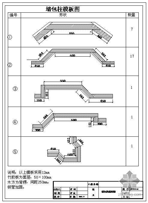 某墙包柱模板节点构造详图