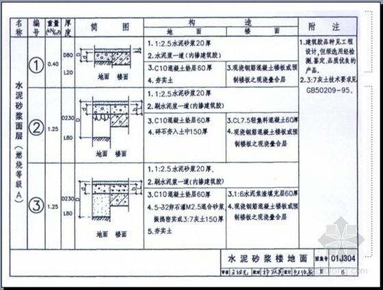 [江苏]2014版装饰工程计价定额应用精讲(146页)