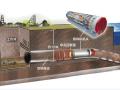 土压平衡式盾构施工有哪些技术措施?