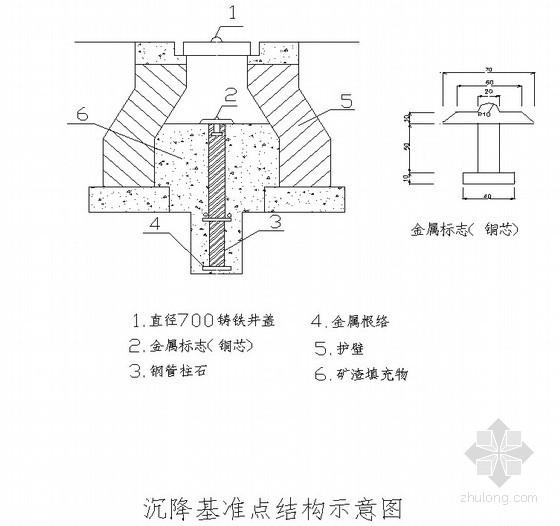 [广东]建筑施工测量放线技术交底