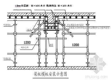 北京某住宅项目墙、板及楼梯模板施工技术交底