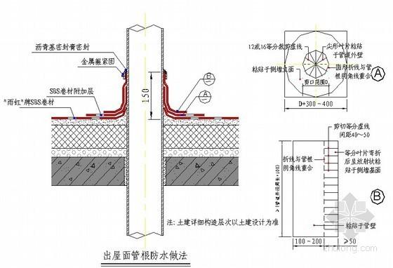 遵义某地产项目防水工程方案