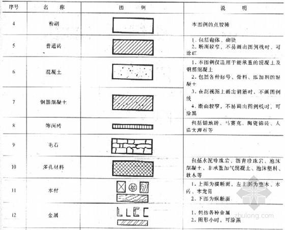 [新手必备]建筑制图与识图PPT讲义(图文丰富)