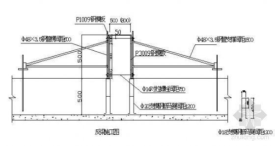 北京某高层模板工程施工方案及计算书(争创长城杯)
