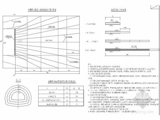岩溶处治预案设计图5