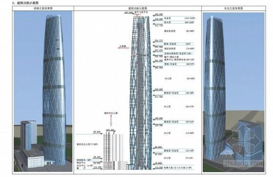 [广州]103层核心筒结构商务中心施工组织设计(大量效果图)