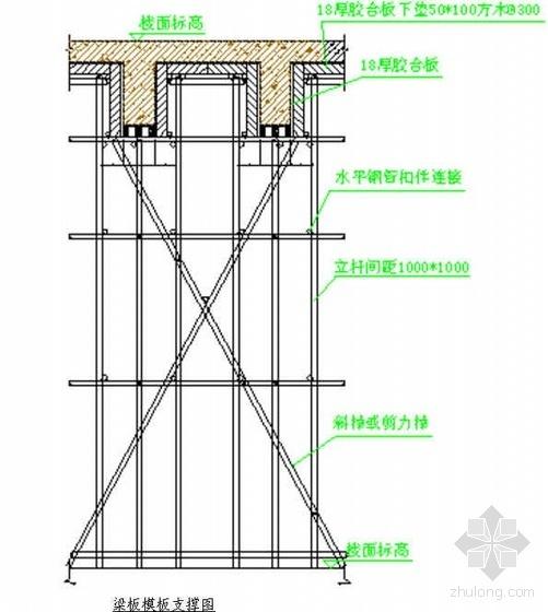 天津某高层综合楼工程施工组织设计(框架核心筒 鲁班奖)