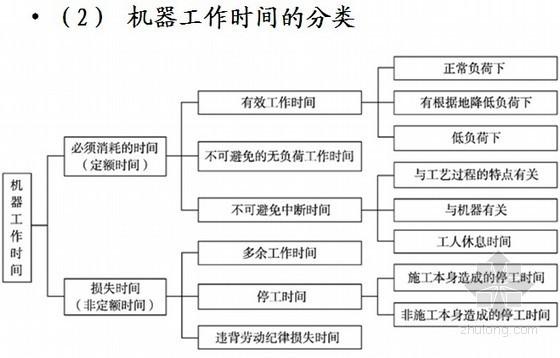 公路工程造价工程师考试案例分析复习题精讲(计算过程解析 78页)
