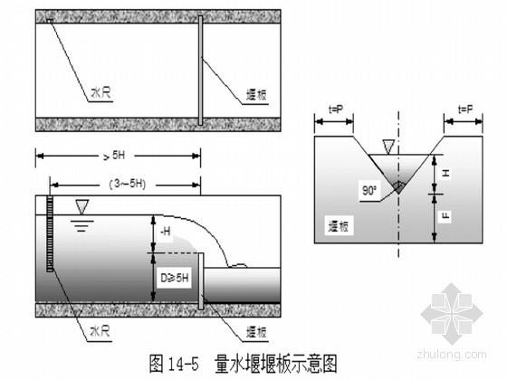 大型水利枢纽工程综合施工组织设计(13.1MB×401页)