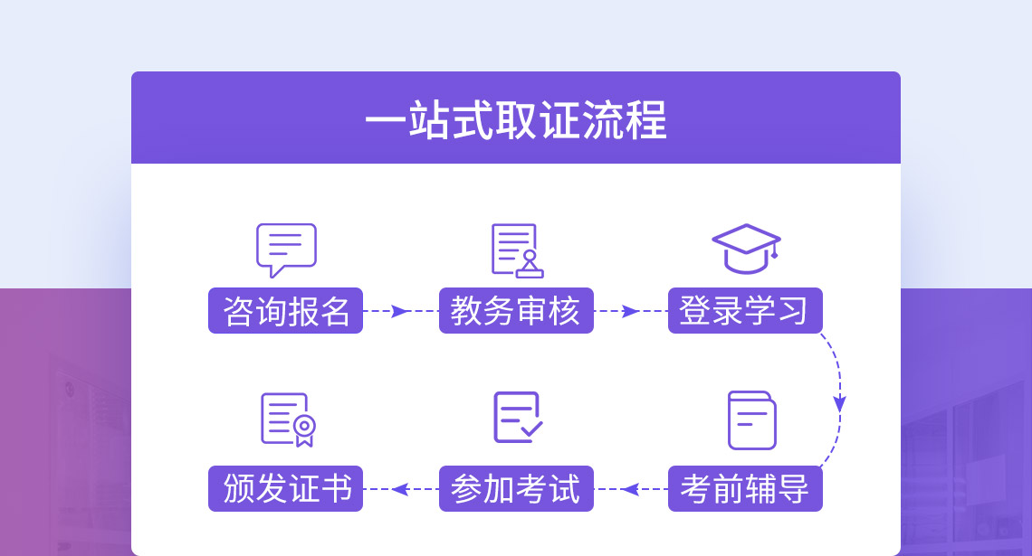 全国室内方案表现证书考试一站式取证流程,咨询报名教务审核登录学习考取辅导参加考试到颁发证书
