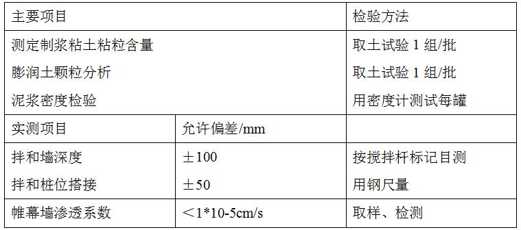 黄骅港散杂货码头工程地基处理施工组织设计_5