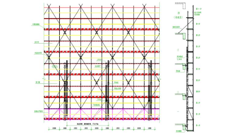 筒中筒结构文化广场导座式附着升降脚手架施工方案