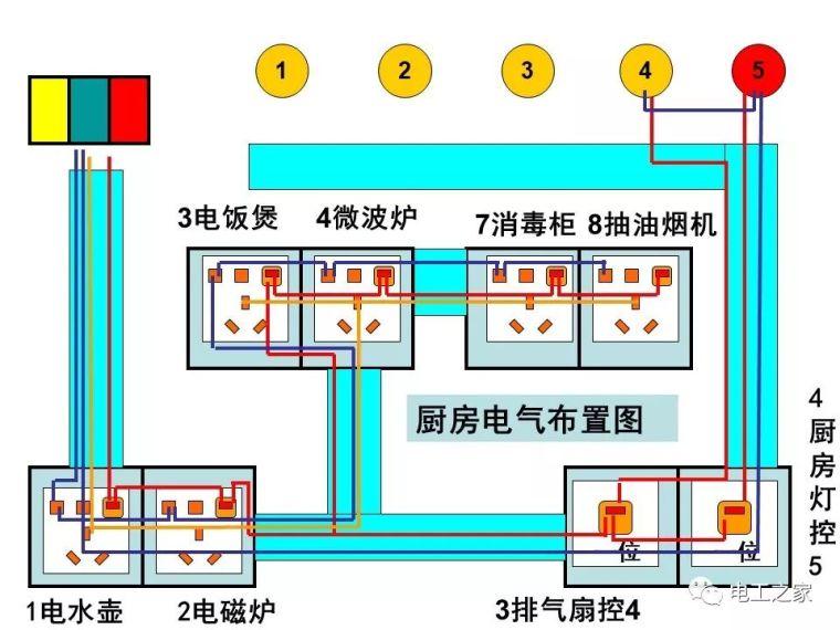 全彩图深度详解照明电路和家用线路_74
