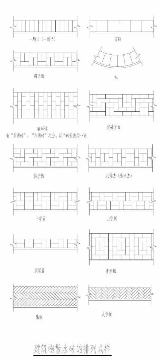 古建筑有规范了!!住建部发布《传统建筑工程技术规范》_146