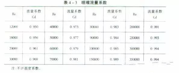 风管安装的21种质量通病_15