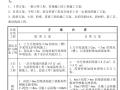 施工组织设计、施工方案、安全专项方案编制模板(共71页)