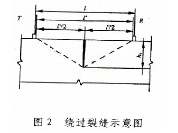 桥梁室施工作业指导书(30页)