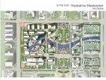 南通cbd区域规划及建筑方案设计汇报文本