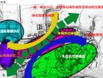 古城美食农庄规划设计方案