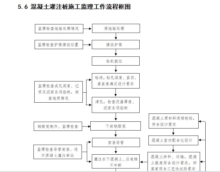 【铁路路基】首件评估监理实施细则(共44页)_13