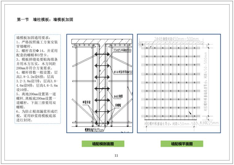 中国建筑四局施工质量管理标准化图集(106页,图文详细丰富)_3