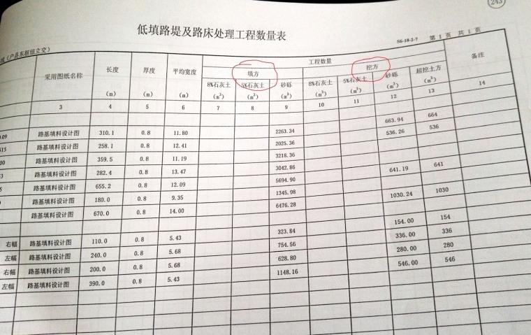 低填路堤与路床处理工程数量表的计量