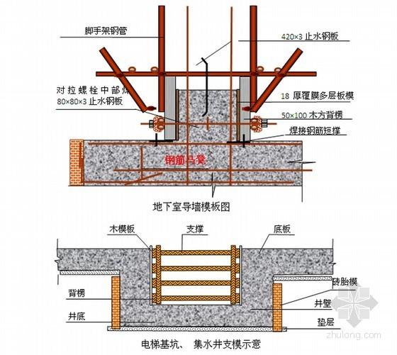 [天津]框架结构幼儿园工程总承包施工组织设计(450页)
