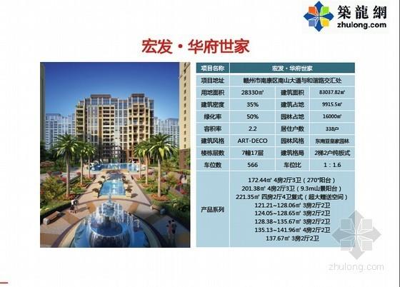 [最新]奢华公寓住宅项目营销策划执行报告(案例分析 149页)