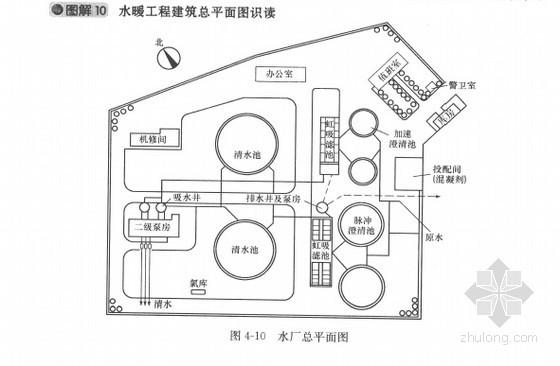 [预算入门]水暖工程建筑施工图识图精讲(图文并茂)