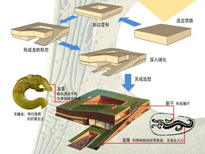 建筑方案设计全过程解析——好方案是如何诞生的_23