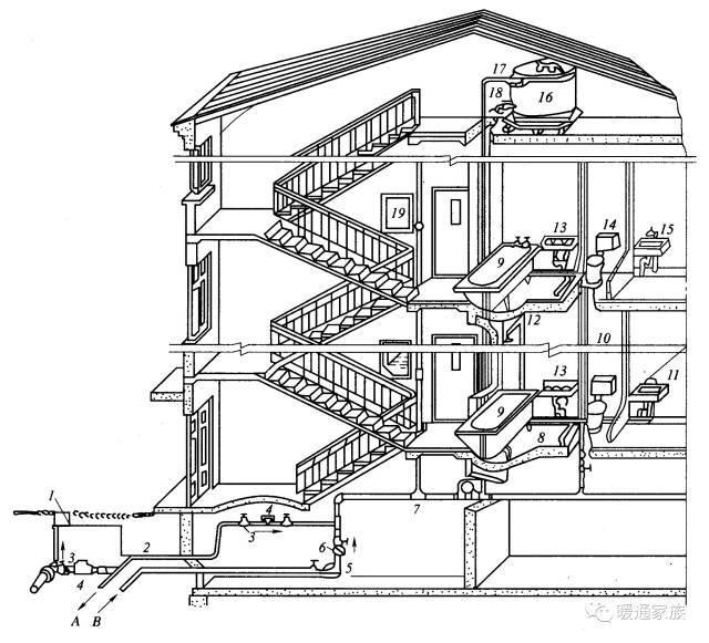 给排水施工图识读—建筑给水系统