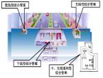 城市综合管廊新规范解读案例分析