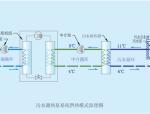 污水源热泵系统的性能评价